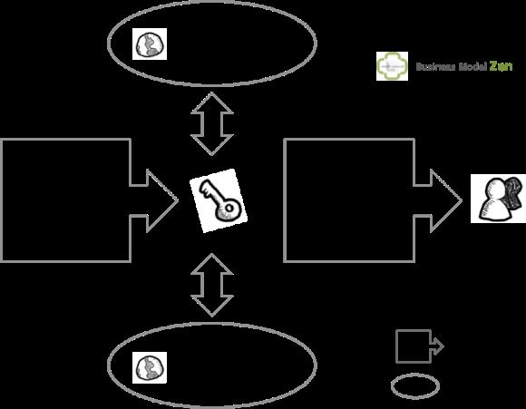 business model zen_6