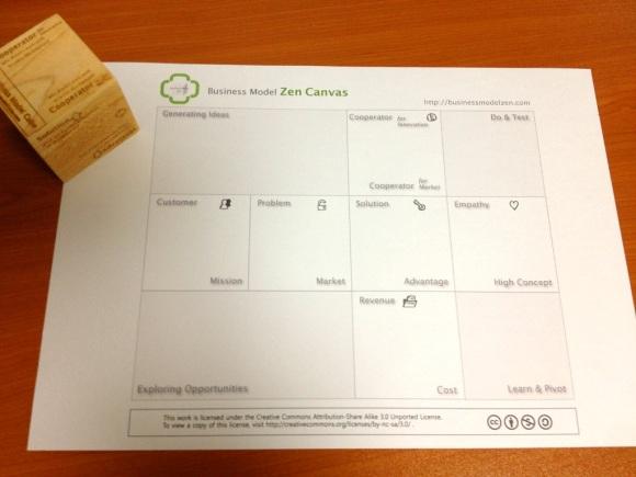 Business Model Zen Canvas